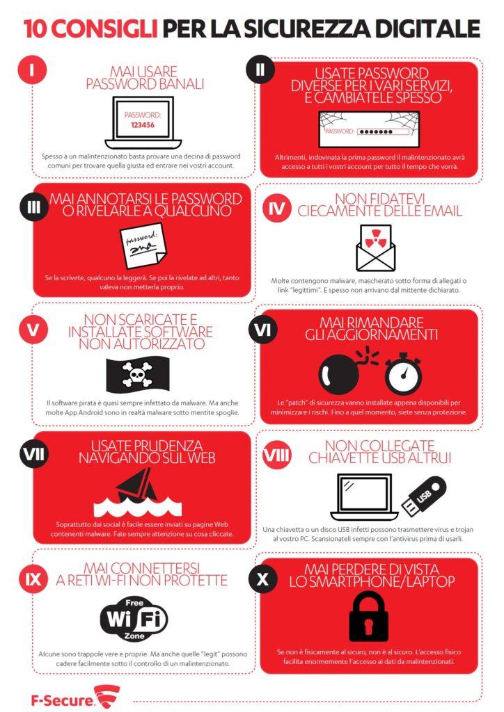 infografica_sicurezza